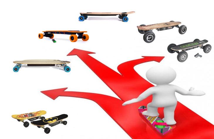 Choir son skateboard Electrique
